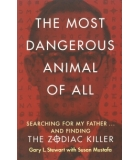 Most Dangerous Animal Of All The